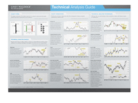 Free Technical Analysis Poster from Lind Waldock