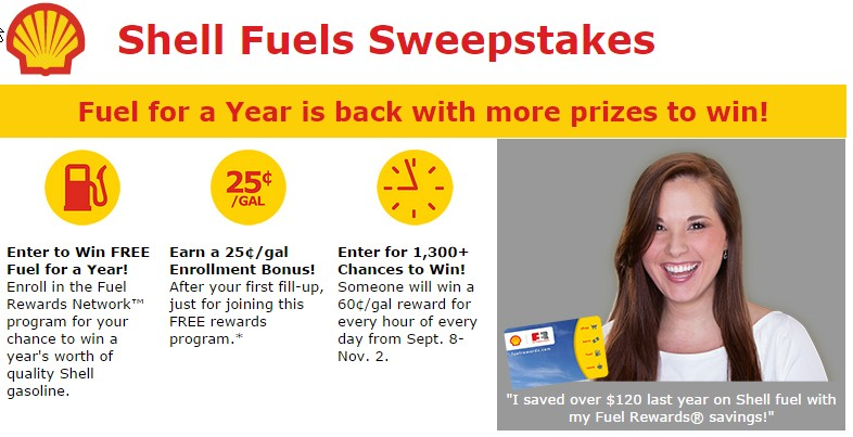 Shell-Sweepstakes